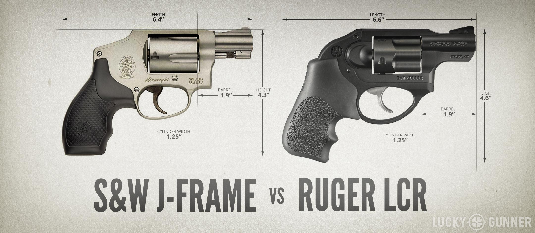 Smith & Wesson J-frame versus Ruger LCR
